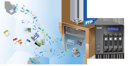 به زودی نرم افزار ftp ویندوز برای آپلود فایل
